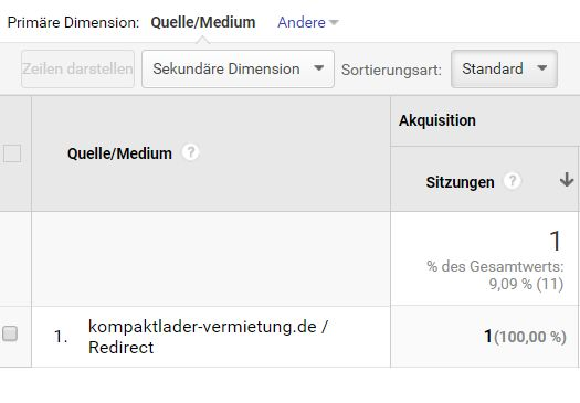 Redirects mit Google Analytics messen
